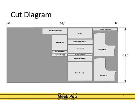 Bartop Arcade Cabinet Plans Pdf by Pacade Bartop Arcade Cabinet Plans The Pub