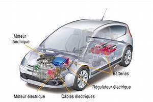 Batterie Voiture Hybride : fonctionnement d 39 un moteur full hybride ~ Medecine-chirurgie-esthetiques.com Avis de Voitures