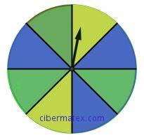 Ruleta de colores - Matemticas IES
