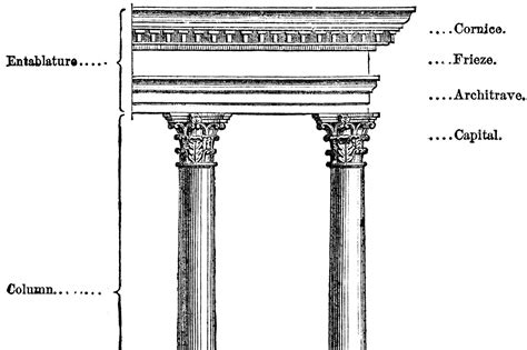 Cornice Definition Architecture by Definition With Exles Of An Entablature