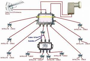 Satellite Wiring Diagram  U2013 Car Wiring Diagram