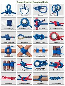 Animated Knots   Go To And Click On Pic For Animation