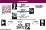 House of Hanover - Kids | Britannica Kids | Homework Help