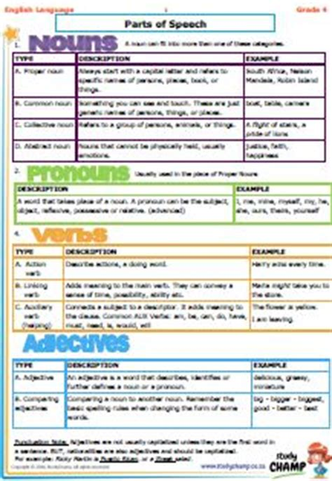 25 best english 1st language grade 4 to 8 images countertops worksheets english lesson plans