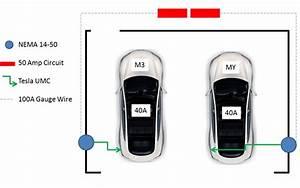 Nema 14 50 Plug Wiring Diagram