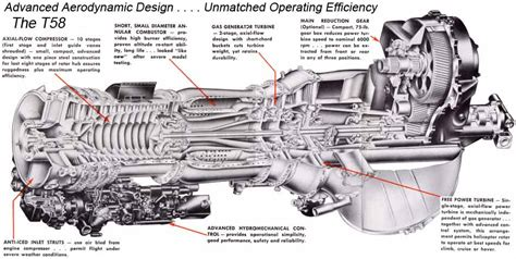 Best Images Turbine Engine Diagram How Jet Engines