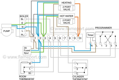 Plan Central Heating System