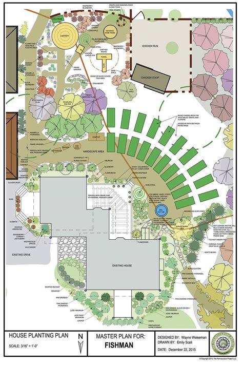 permaculture farm design permaculture plans