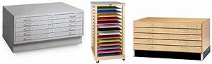File Cabinet Buyer U0026 39 S Guide