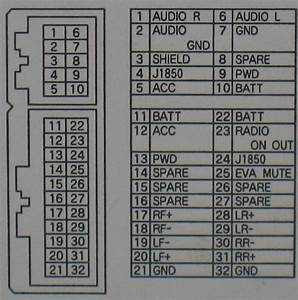 Diagram  Fuse Diagram 1999 Jeep Cherokee Full Version Hd