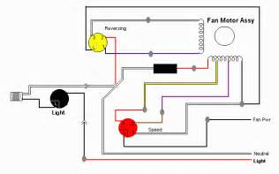 westinghouse 3 way fan light switch diagram meetcolab westinghouse 3 way fan light switch diagram light switch wiring diagram further 3 speed ceiling
