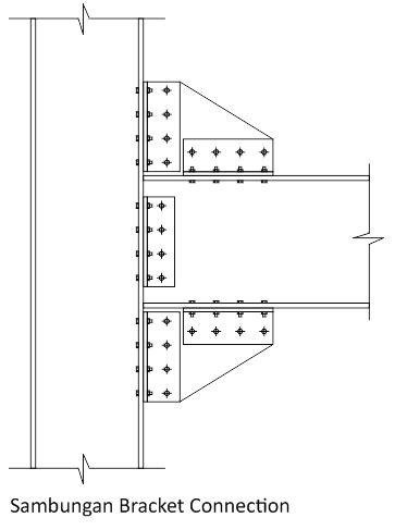 desain rumah    kamar tidur desain terbaru