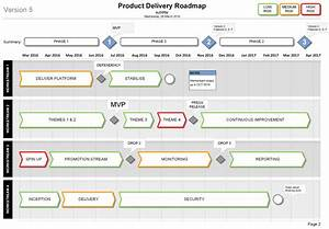 Visio Roadmap Template Free Download Picture  U2013 Visio