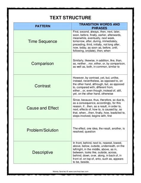 Worst house committee assignments how to write a memorial day speech engineering problem solving with c social stratification essay pdf social stratification essay pdf