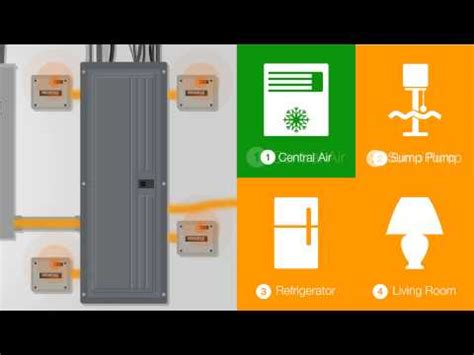 generac power systems automatic transfer switch kits for home generators