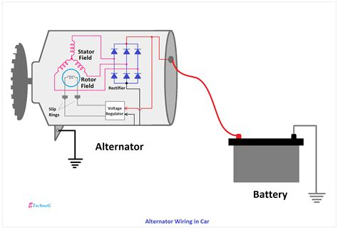 Alternator Function Wiring Diagram Car