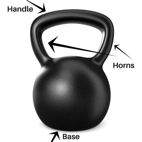 handle kettlebells bell hand hold kettlebell different guide swing pass spot common most parts