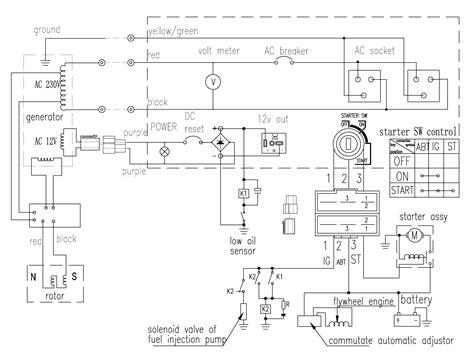 Как выбрать контроллер для ветрогенератора основные характеристики