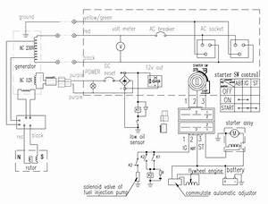 Sip 04921 Medusa Tds6001 Generator Wiring Diagram