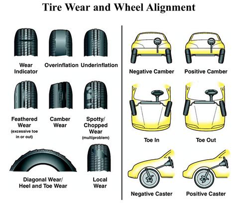 Wheel Alignment (Garutech Wheel Aligner GTWA-200/300 ...