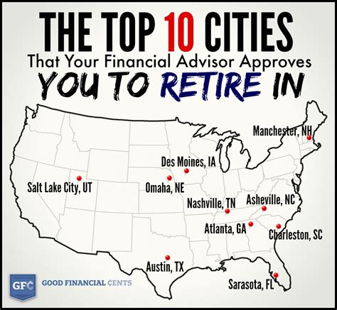 the top 10 cities that your financial advisor approves you