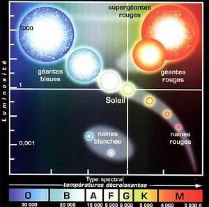 Les Femmes Astronomes Et Leurs Grandes D U00e9couvertes