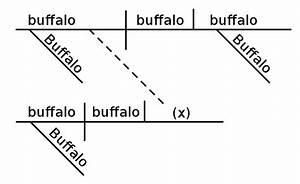 File Buffalo Sentence Diagram Svg