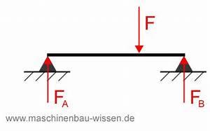 Träger Berechnen : gleichgewicht statik ~ Themetempest.com Abrechnung