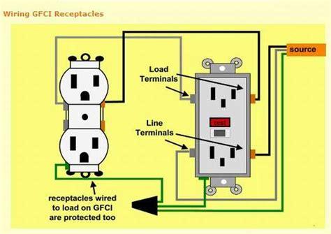 electrical skywagonskoolie