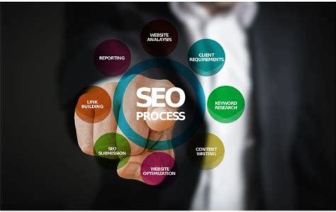 Seo Explained by What Is Seo And The Of Content Marketing In Seo Seo