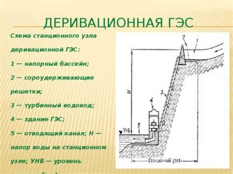 Как работает мощная гидроэлектростанция Детская энциклопедия первое издание