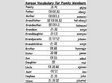 Korean Vocabulary Words for Family Members Learn Korean