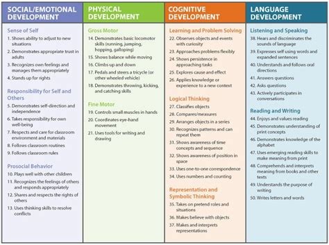 preschool curriculum the creative curriculum 174 goals and 963 | 95d4de65cf40508b6477e539263f488a