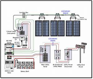 Ac Coupled Systems