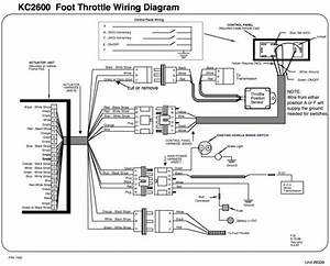 Allison At545 Wiring Diagram