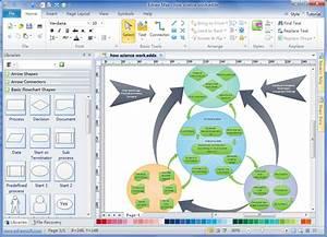 Simple Education Diagram Maker