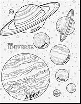 Solar System Coloring Pages Pdf Printable Drawing Getcolorings Line sketch template