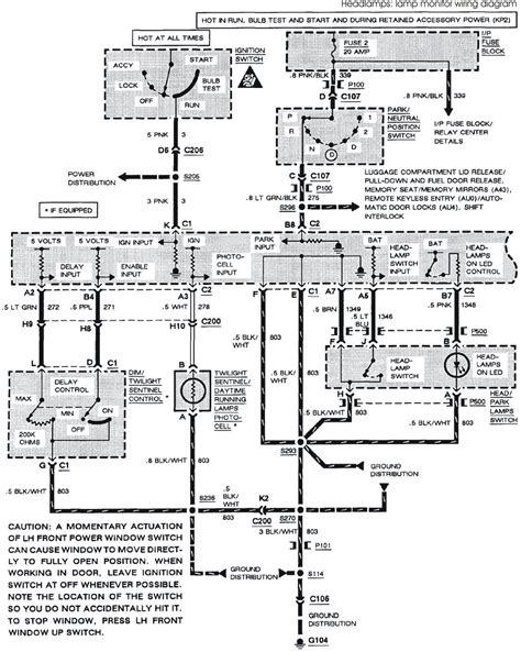 lincoln town car engine diagram downloaddescargarcom