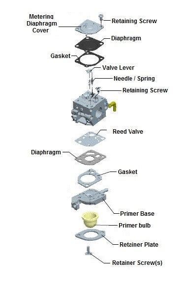 Two Cycle Carburetor Diagram by How To Clean And Adjust A 2 Cycle Carburetor