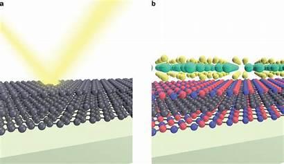 Materials Smart Technique Material Physicists Fathom Develop