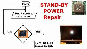 Howto Repair Switch Mode Power Supplies  2  Stand