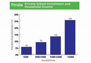 America's top prep schools can cost $1 million per family ...