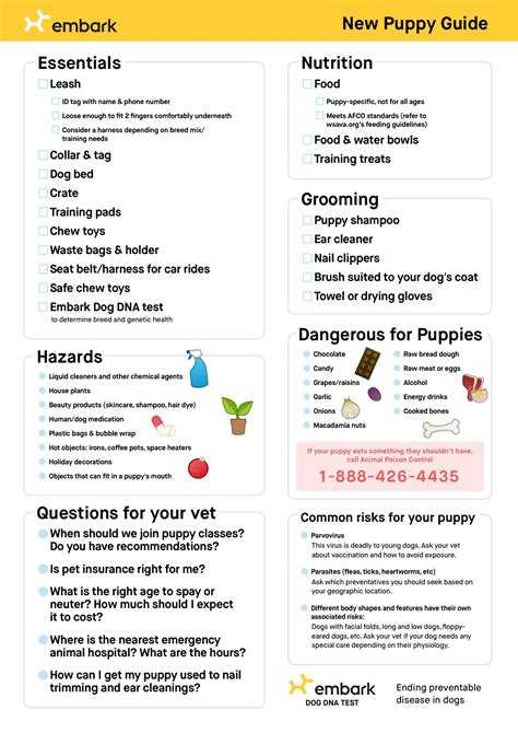 puppy checklists       dog