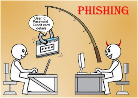 What Is Phishing?| Phishing Filter And Protection| Spear