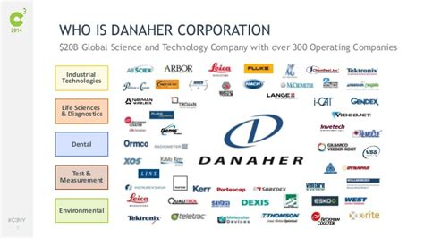 Danaher Corporation 2018 Q1 - Results - Earnings Call ...