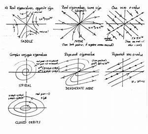 Peter Selinger  Math 316  Winter 2000