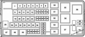 Fuse Box Diagram  U0026gt  Ford Fusion  2006