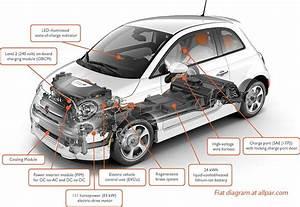 Schematic Diagram Of Electric Car