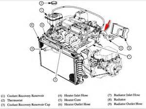 similiar 2001 saturn sl2 radiator keywords saturn sl2 engine diagram car engine cooling system 2001 saturn sl2