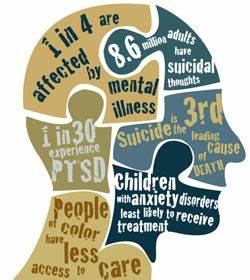... the stigma and fear around mental illness and mental health issues  Mental Health and Behavior Cancer--Coping with Cancer